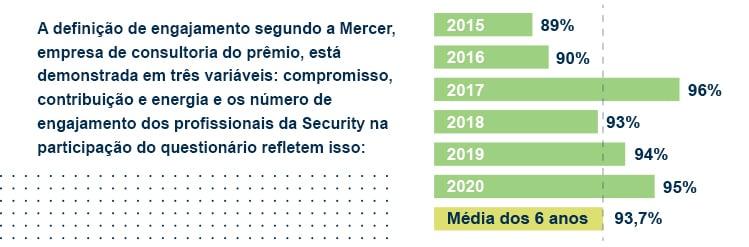 Security_Valor_indice